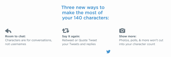 Twitter Character Counts Changes